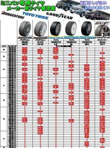 ミニバン専用タイヤ価格比較